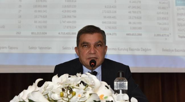 Karaman'a 4 milyar TL'lik yatırım